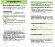 Pneumococcal Vaccine Pocket Guide
