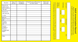 Adult Immunization Record Card (Front)