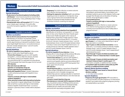 Adult Immunization Schedules (laminated) (page 4)