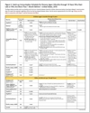 Child & Teen Laminated Schedule (page 3)