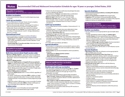 Child/Adolescent Immunization Schedules (laminated) (page 6)