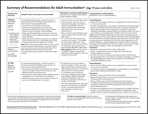 Summary of Recommendations for Adult Immunization